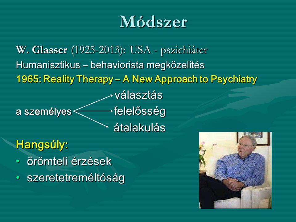 Módszer W. Glasser (1925-2013): USA - pszichiáter választás átalakulás