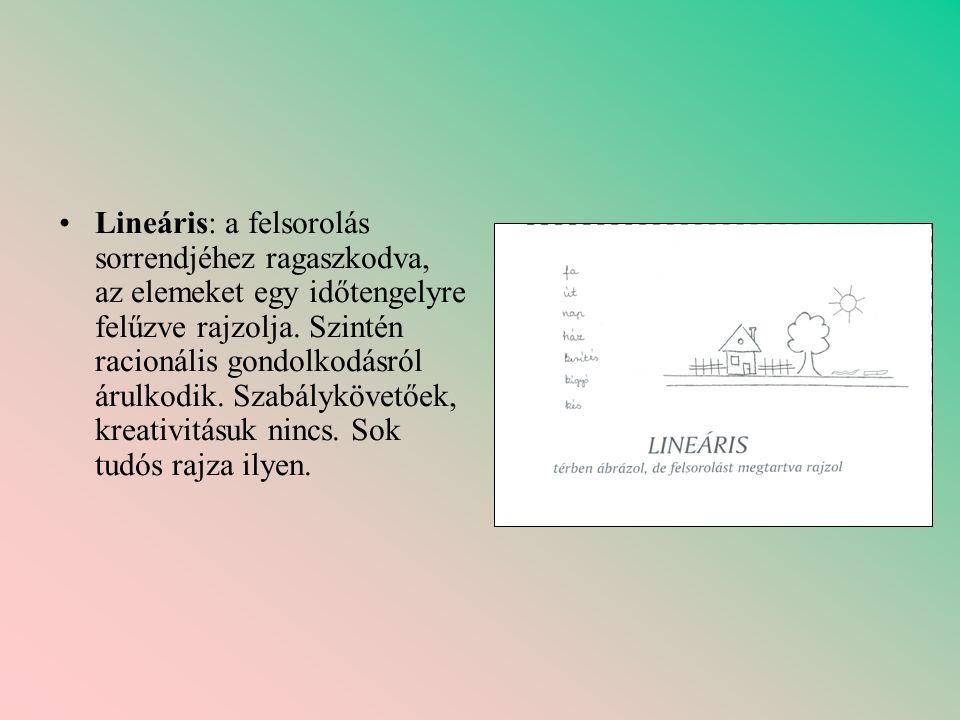Lineáris: a felsorolás sorrendjéhez ragaszkodva, az elemeket egy időtengelyre felűzve rajzolja.