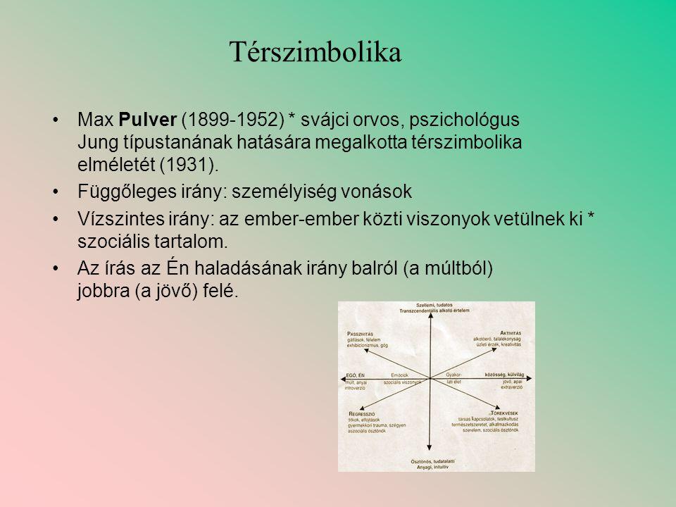 Térszimbolika Max Pulver (1899-1952) * svájci orvos, pszichológus Jung típustanának hatására megalkotta térszimbolika elméletét (1931).