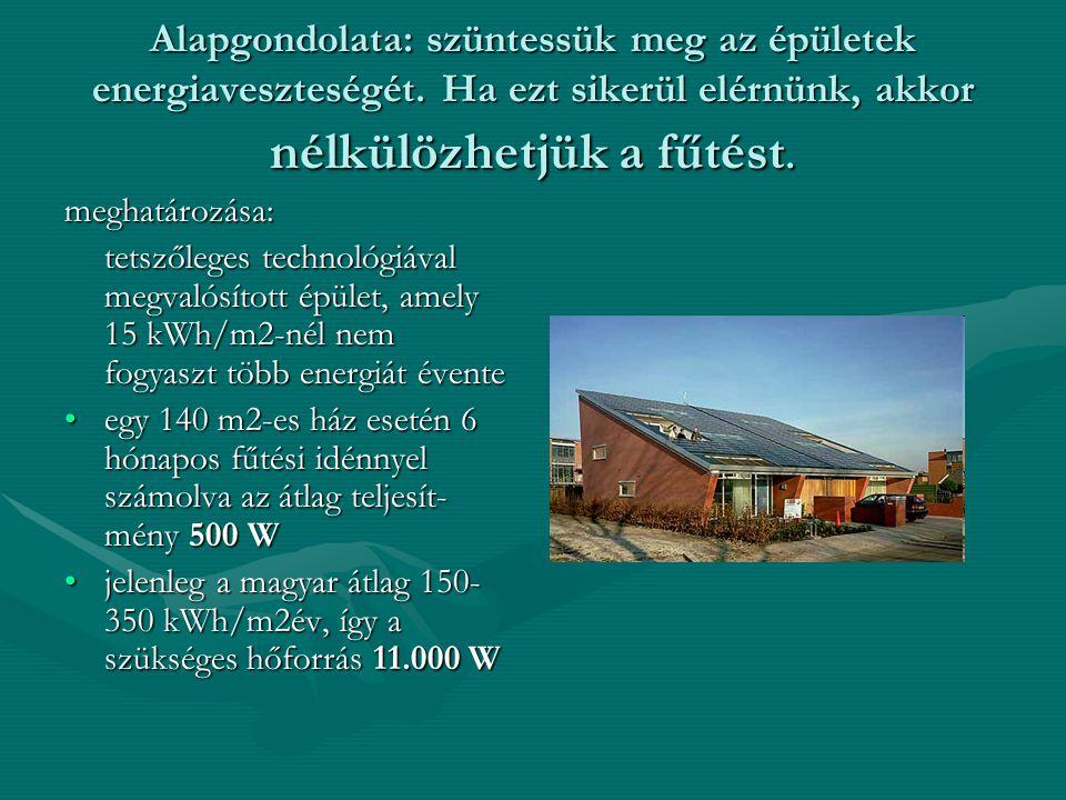 Alapgondolata: szüntessük meg az épületek energiaveszteségét