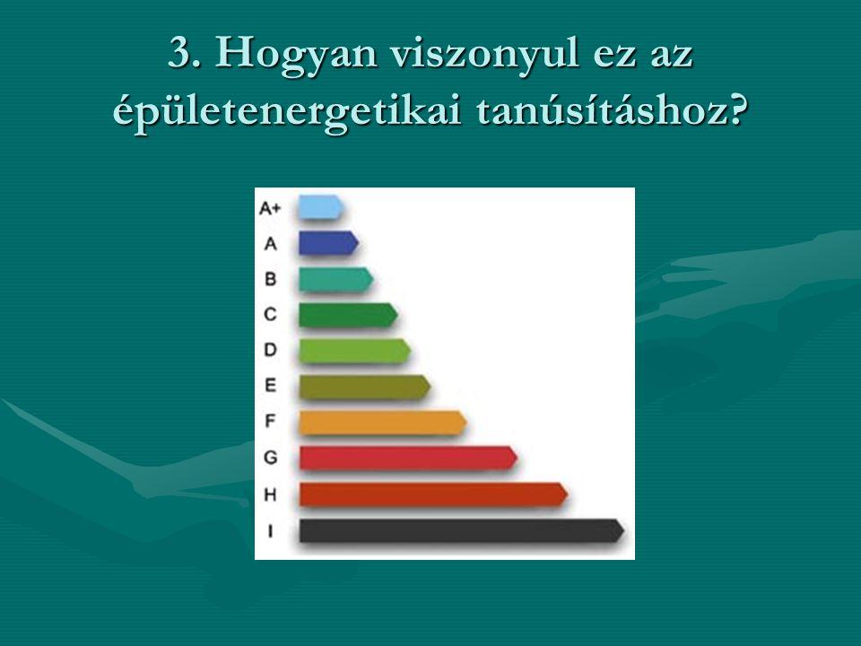 3. Hogyan viszonyul ez az épületenergetikai tanúsításhoz