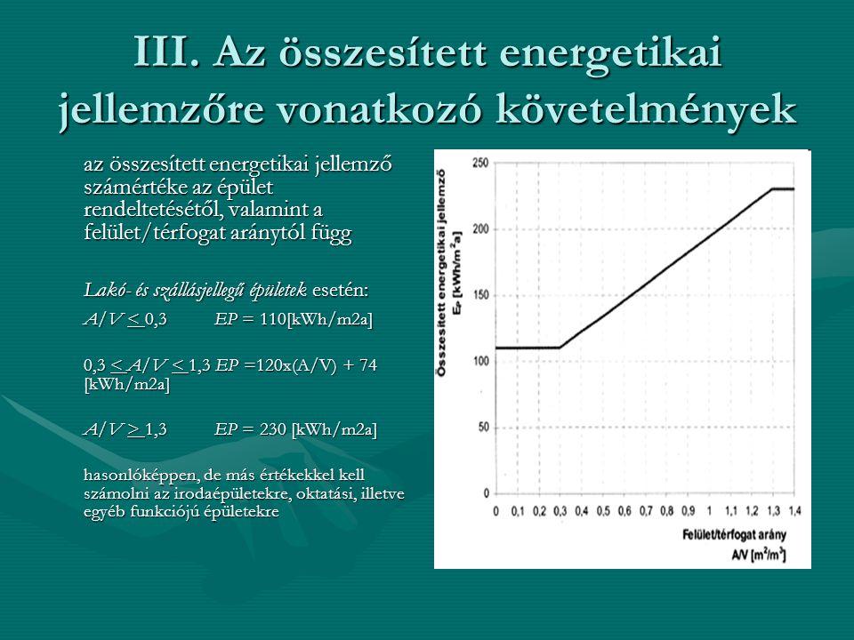 III. Az összesített energetikai jellemzőre vonatkozó követelmények