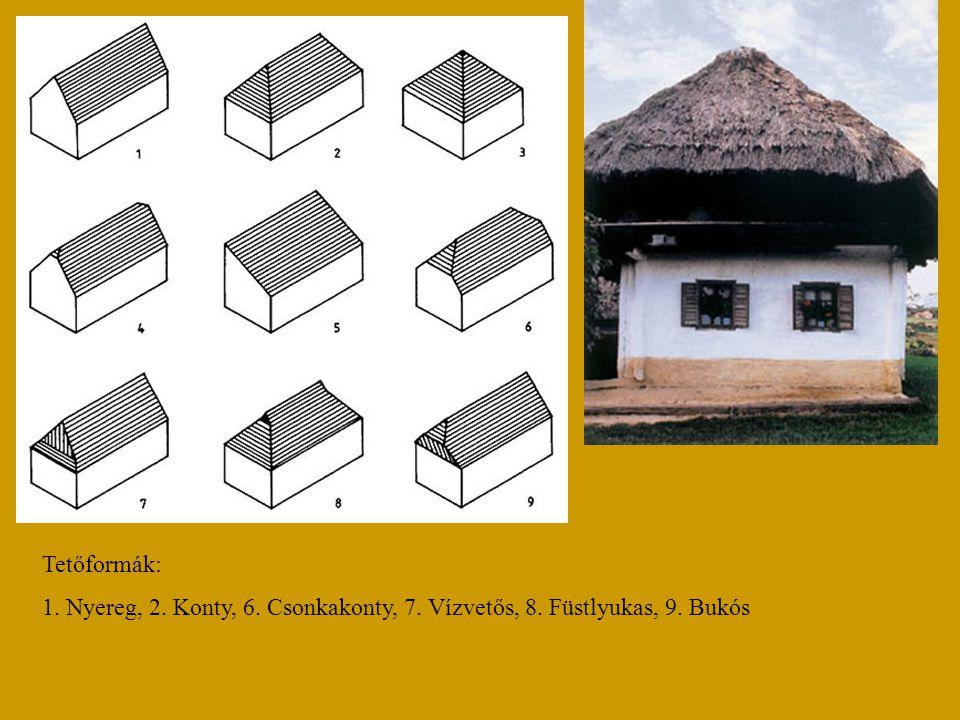 Tetőformák: 1. Nyereg, 2. Konty, 6. Csonkakonty, 7. Vízvetős, 8. Füstlyukas, 9. Bukós