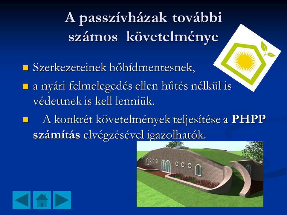 A passzívházak további számos követelménye