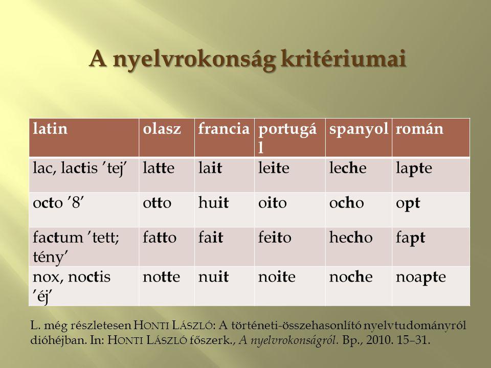 A nyelvrokonság kritériumai