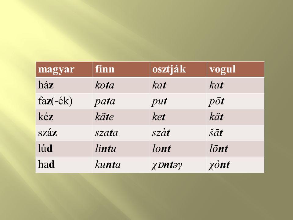 magyar. finn. osztják. vogul. ház. kota. kat. faz(-ék) pata. put. pōt. kéz. käte. ket.