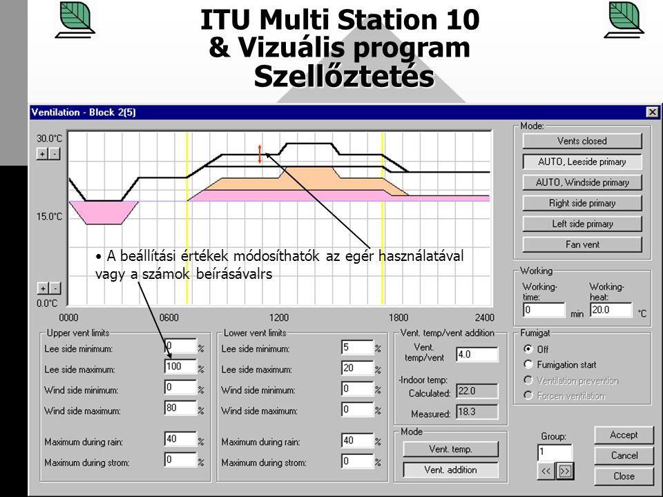 ITU Multi Station 10 & Vizuális program Szellőztetés