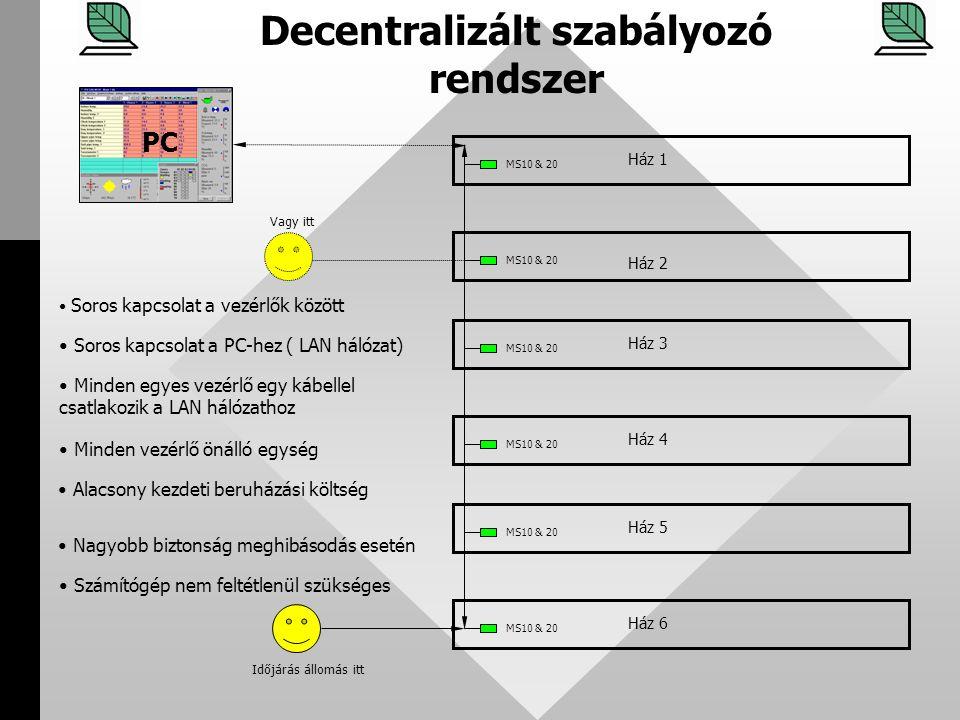 Decentralizált szabályozó rendszer