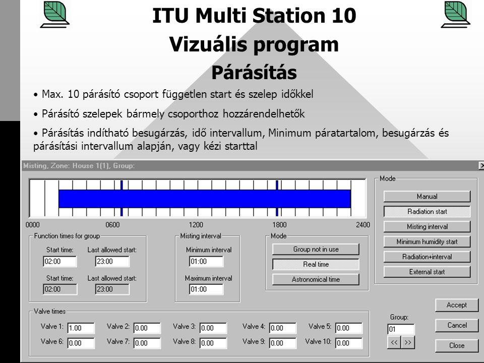 ITU Multi Station 10 Vizuális program