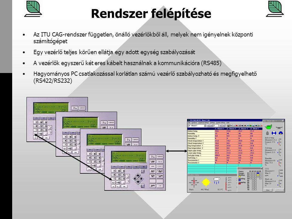 Rendszer felépítése Az ITU CAG-rendszer független, önálló vezérlőkből áll, melyek nem igényelnek központi számítógépet.