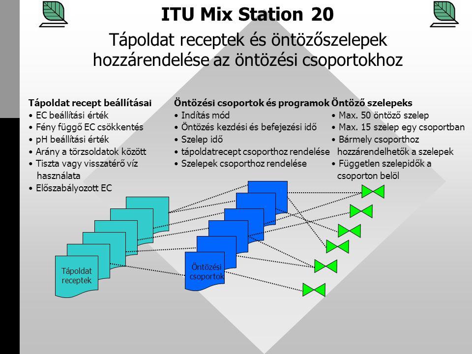 ITU Mix Station 20 Tápoldat receptek és öntözőszelepek hozzárendelése az öntözési csoportokhoz. Tápoldat recept beállításai.