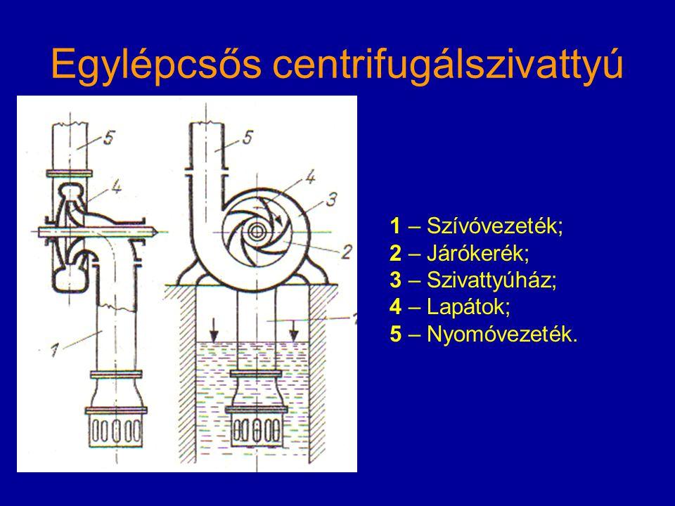 Egylépcsős centrifugálszivattyú