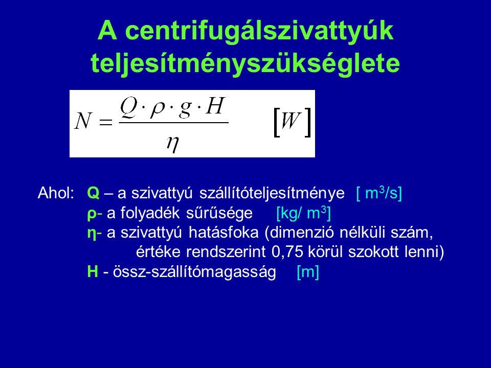 A centrifugálszivattyúk teljesítményszükséglete