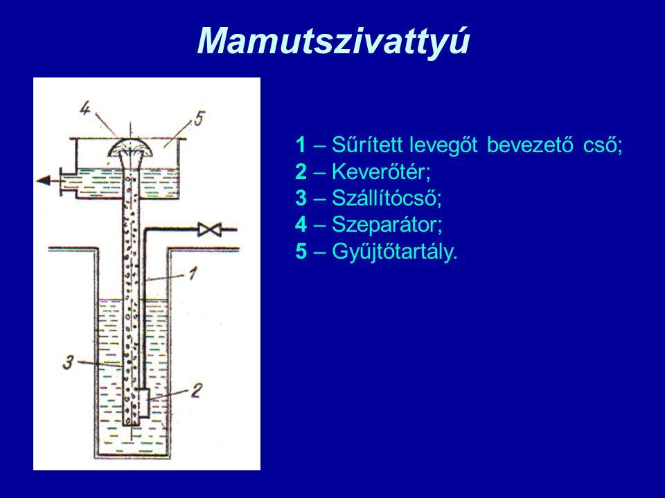 Mamutszivattyú 1 – Sűrített levegőt bevezető cső; 2 – Keverőtér;