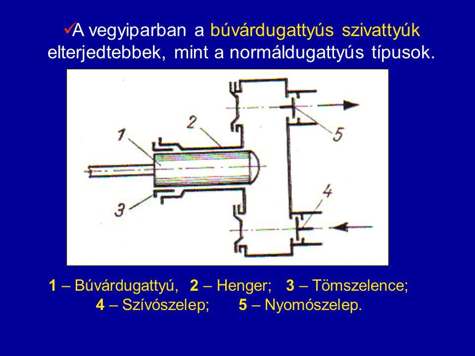 A vegyiparban a búvárdugattyús szivattyúk elterjedtebbek, mint a normáldugattyús típusok.