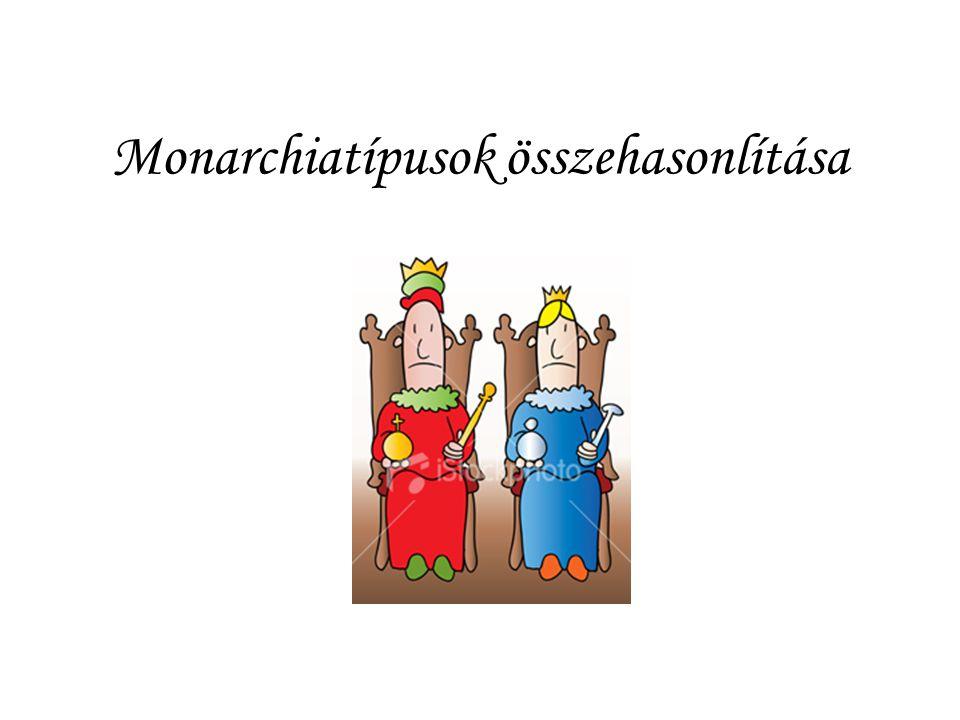 Monarchiatípusok összehasonlítása