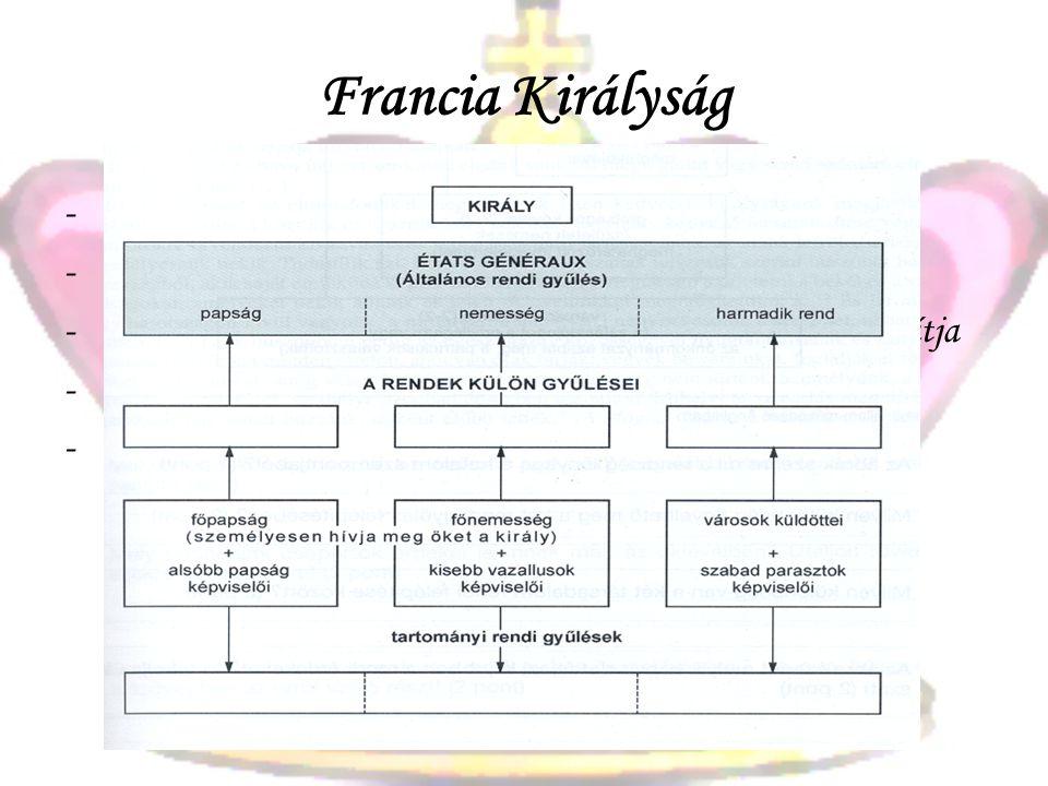 Francia Királyság IV. Szép Fülöp (1285-1314) hódításaihoz pénz kell