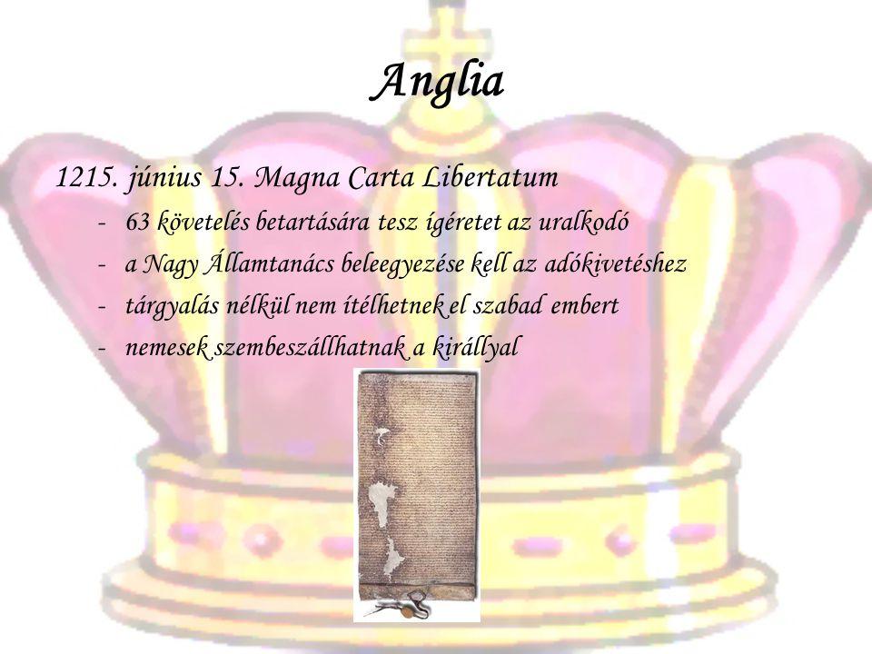 Anglia 1215. június 15. Magna Carta Libertatum