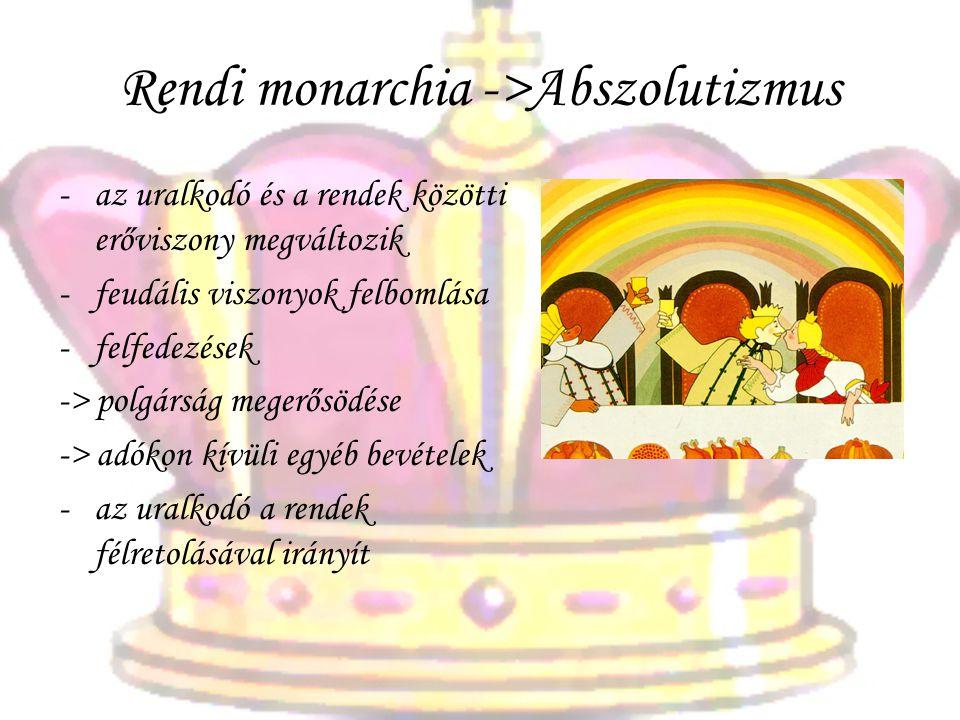 Rendi monarchia ->Abszolutizmus