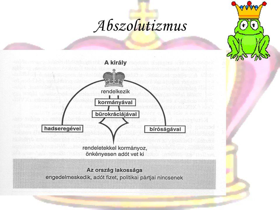Abszolutizmus a király általában korlátozza a rendeket: