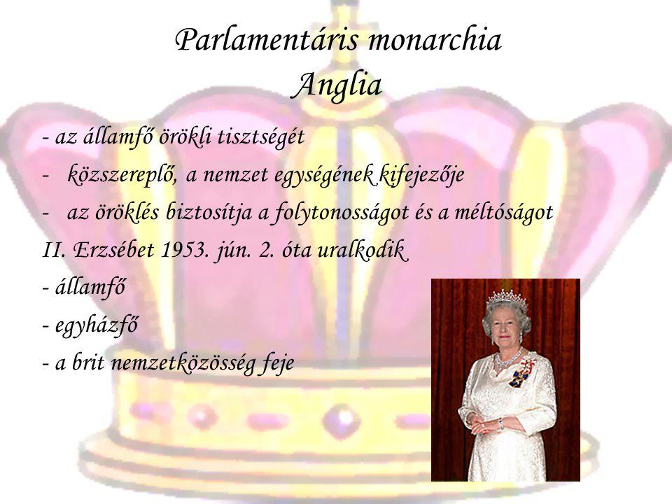 Parlamentáris monarchia Anglia