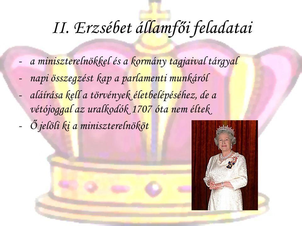 II. Erzsébet államfői feladatai