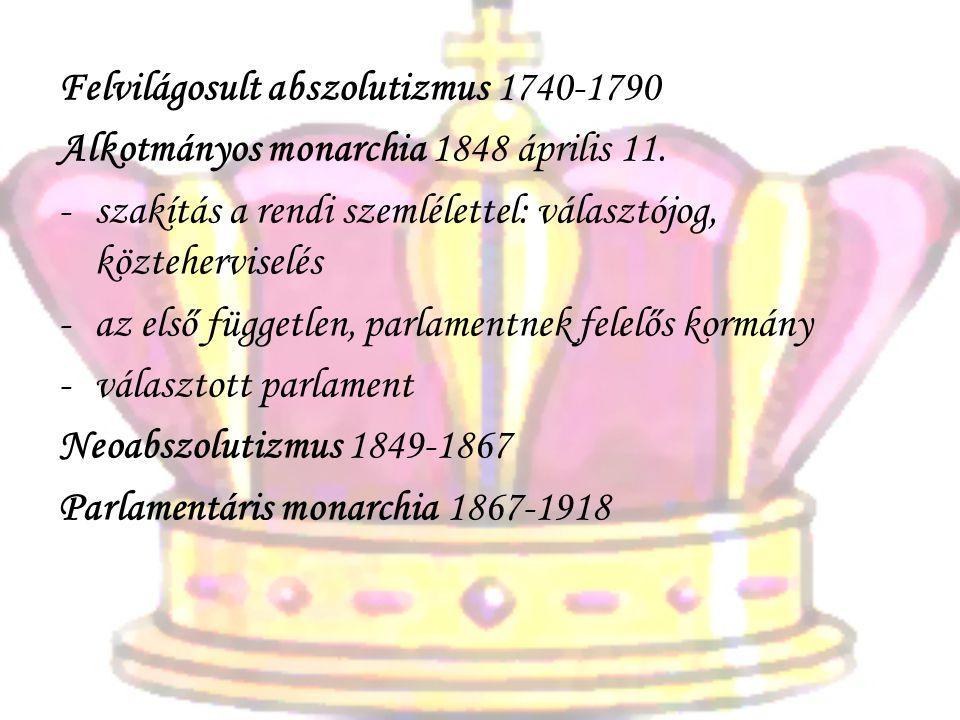 Felvilágosult abszolutizmus 1740-1790