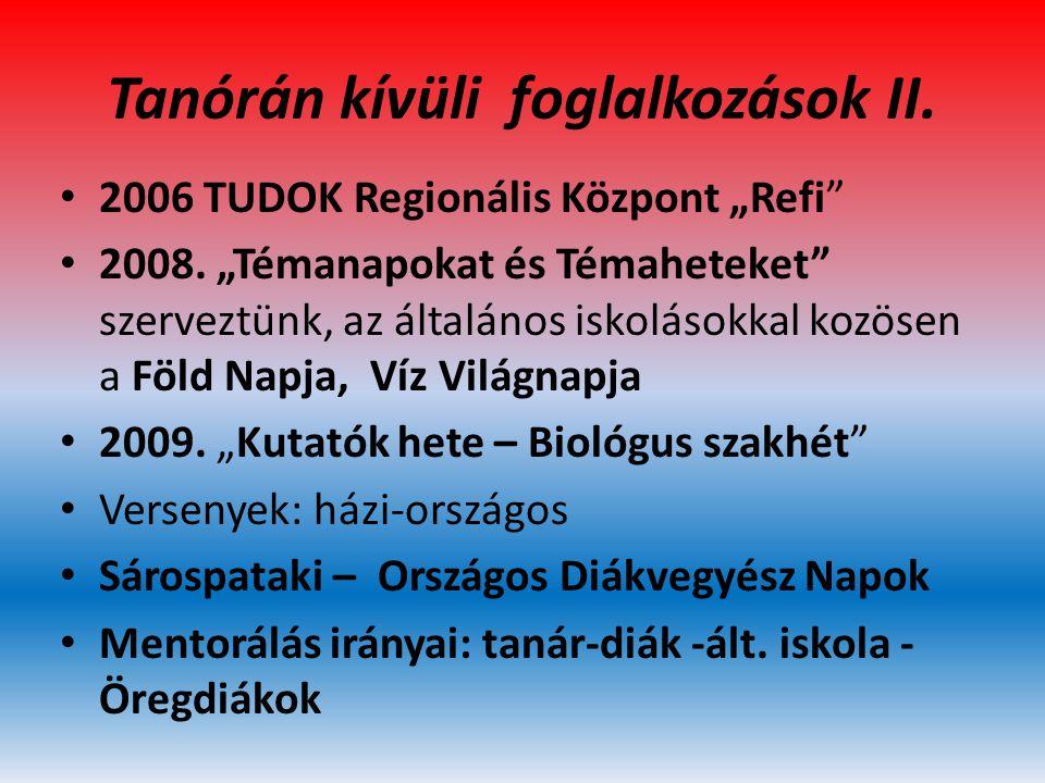 Tanórán kívüli foglalkozások II.