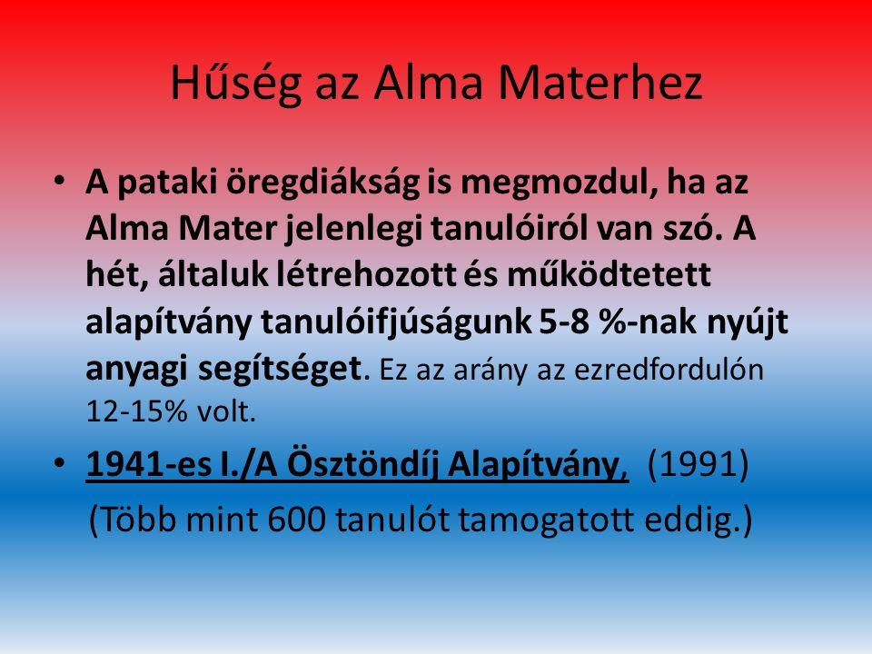 Hűség az Alma Materhez