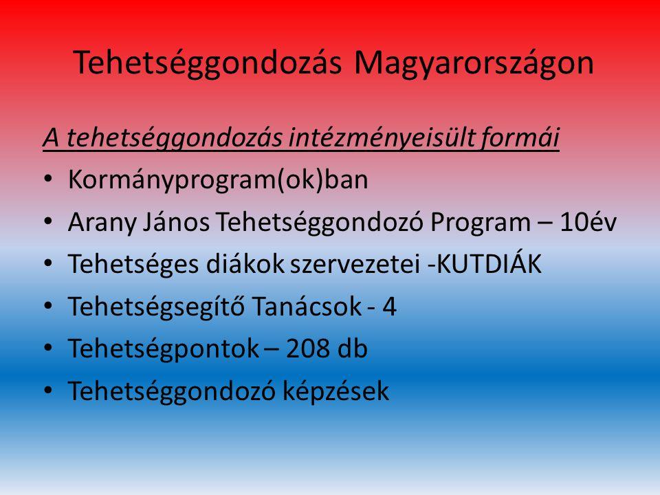 Tehetséggondozás Magyarországon