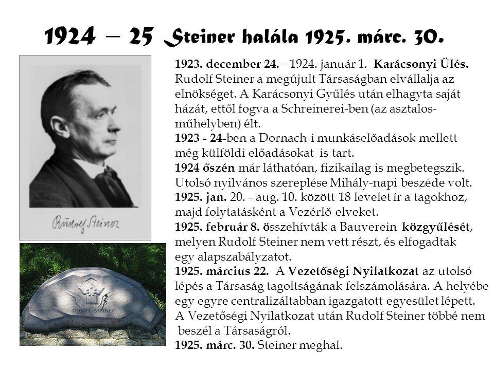 1924 – 25 Steiner halála 1925. márc. 30. 1923. december 24. - 1924. január 1. Karácsonyi Ülés. Rudolf Steiner a megújult Társaságban elvállalja az.