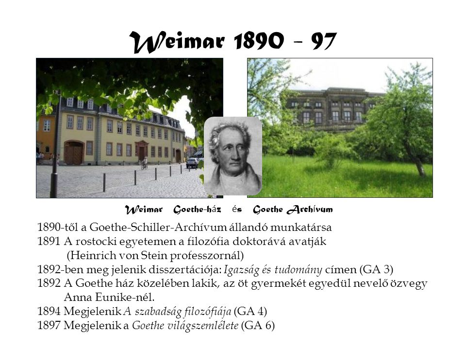Weimar 1890 - 97 Weimar Goethe-ház és Goethe Archívum. 1890-től a Goethe-Schiller-Archívum állandó munkatársa.