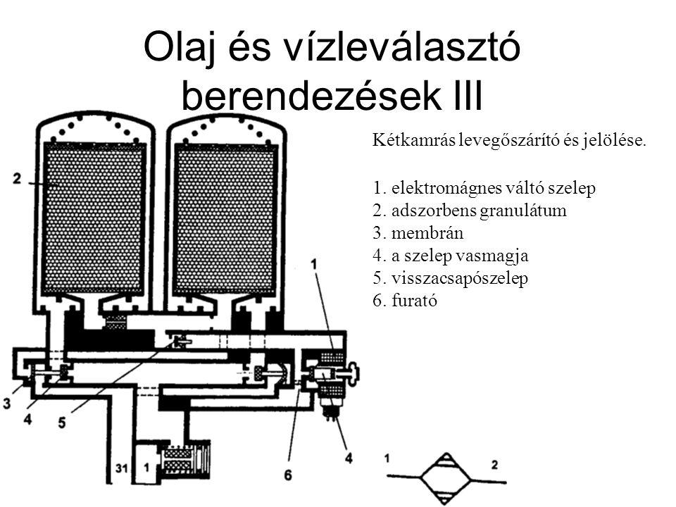 Olaj és vízleválasztó berendezések III