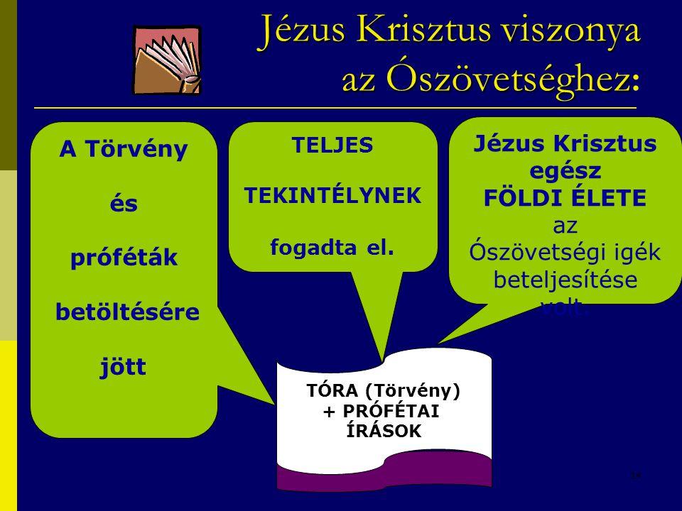 Jézus Krisztus viszonya az Ószövetséghez: