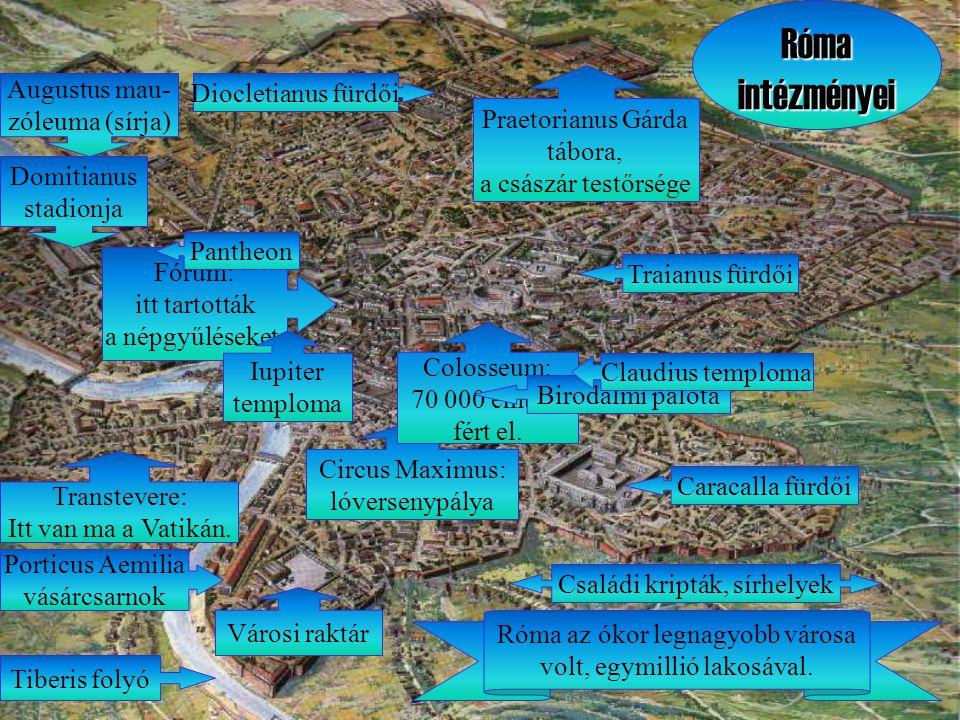Róma intézményei Augustus mau- Diocletianus fürdői Praetorianus Gárda