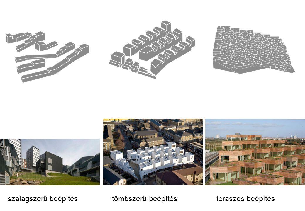 szalagszerű beépítés tömbszerű beépítés teraszos beépítés