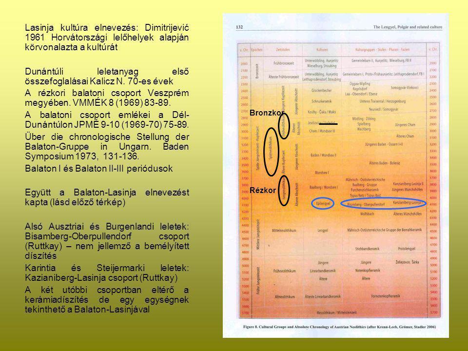 Dunántúli leletanyag első összefoglalásai Kalicz N. 70-es évek
