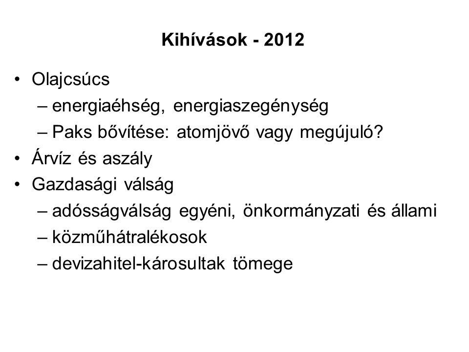 Kihívások - 2012 Olajcsúcs. energiaéhség, energiaszegénység. Paks bővítése: atomjövő vagy megújuló