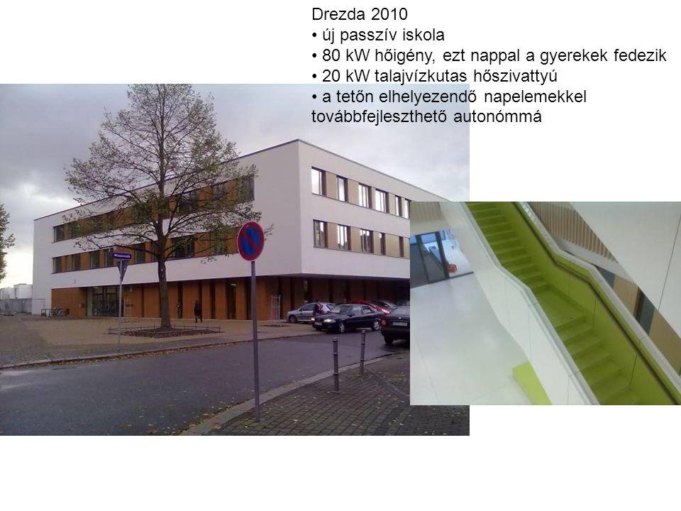 Drezda 2010 új passzív iskola. 80 kW hőigény, ezt nappal a gyerekek fedezik. 20 kW talajvízkutas hőszivattyú.
