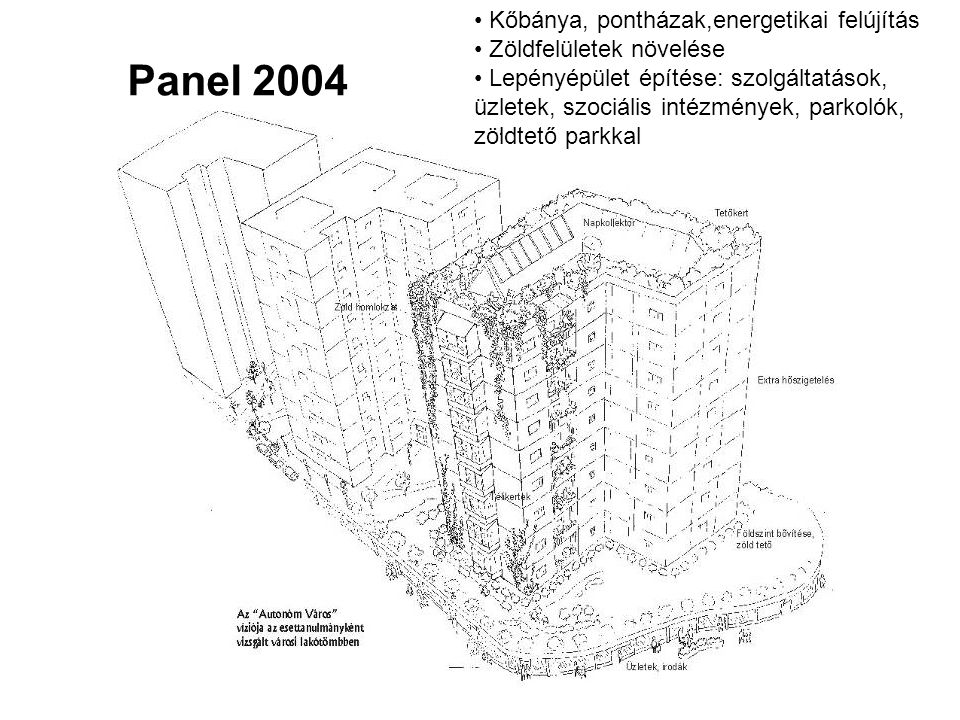 Panel 2004 Kőbánya, pontházak,energetikai felújítás