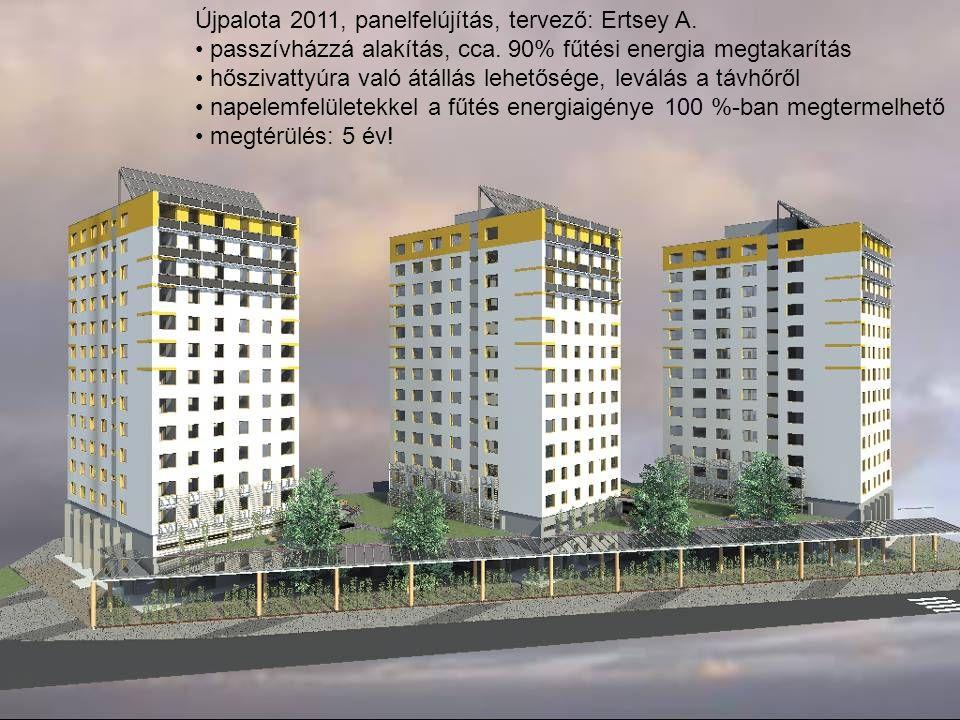 Újpalota 2011, panelfelújítás, tervező: Ertsey A.