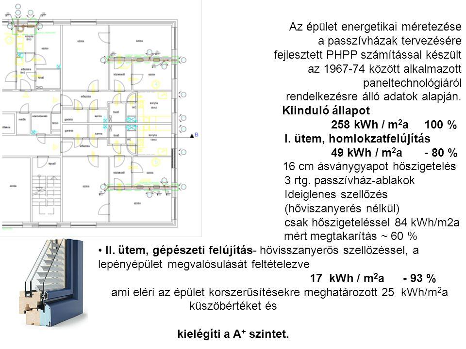 Az épület energetikai méretezése. a passzívházak tervezésére