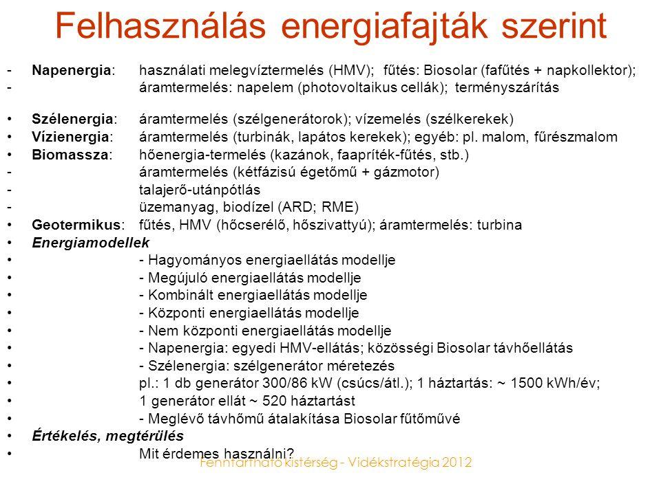 Felhasználás energiafajták szerint