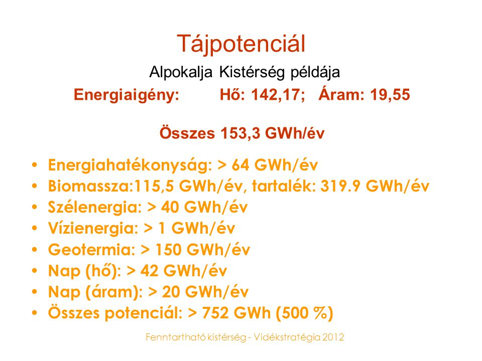 Energiaigény: Hő: 142,17; Áram: 19,55