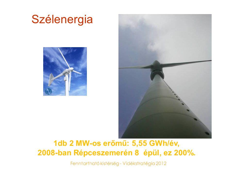 2008-ban Répceszemerén 8 épül, ez 200%.