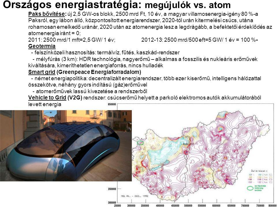 Országos energiastratégia: megújulók vs