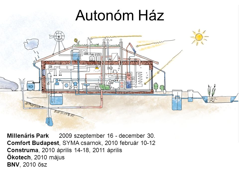 Autonóm Ház Millenáris Park 2009 szeptember 16 - december 30.