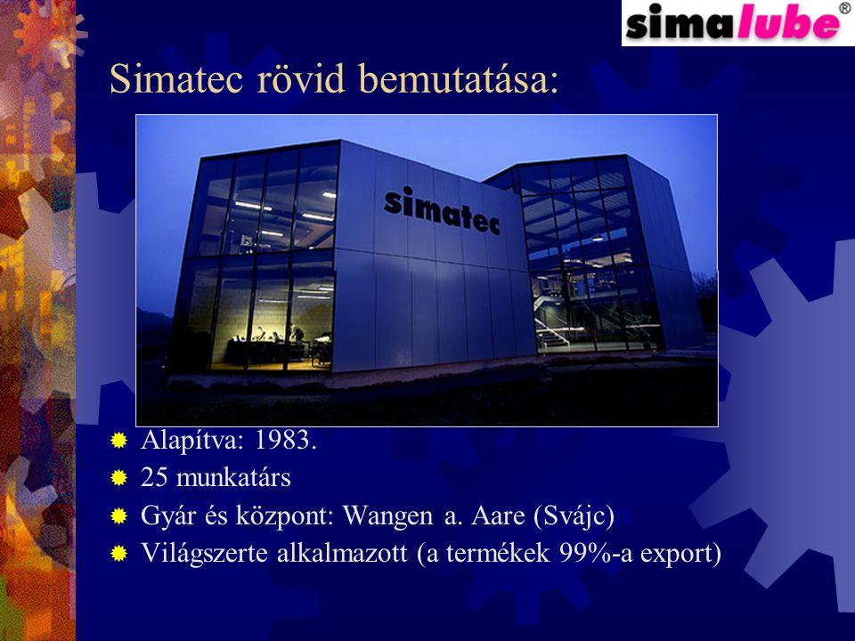Simatec rövid bemutatása: