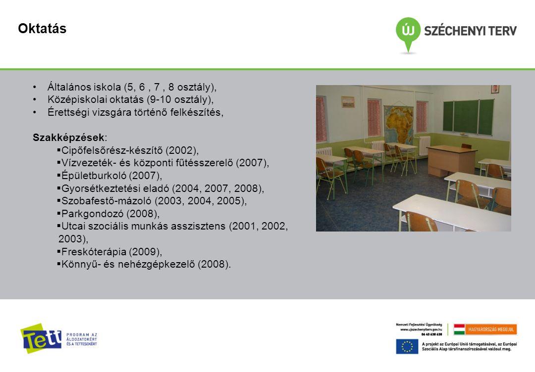 Oktatás Általános iskola (5, 6 , 7 , 8 osztály),