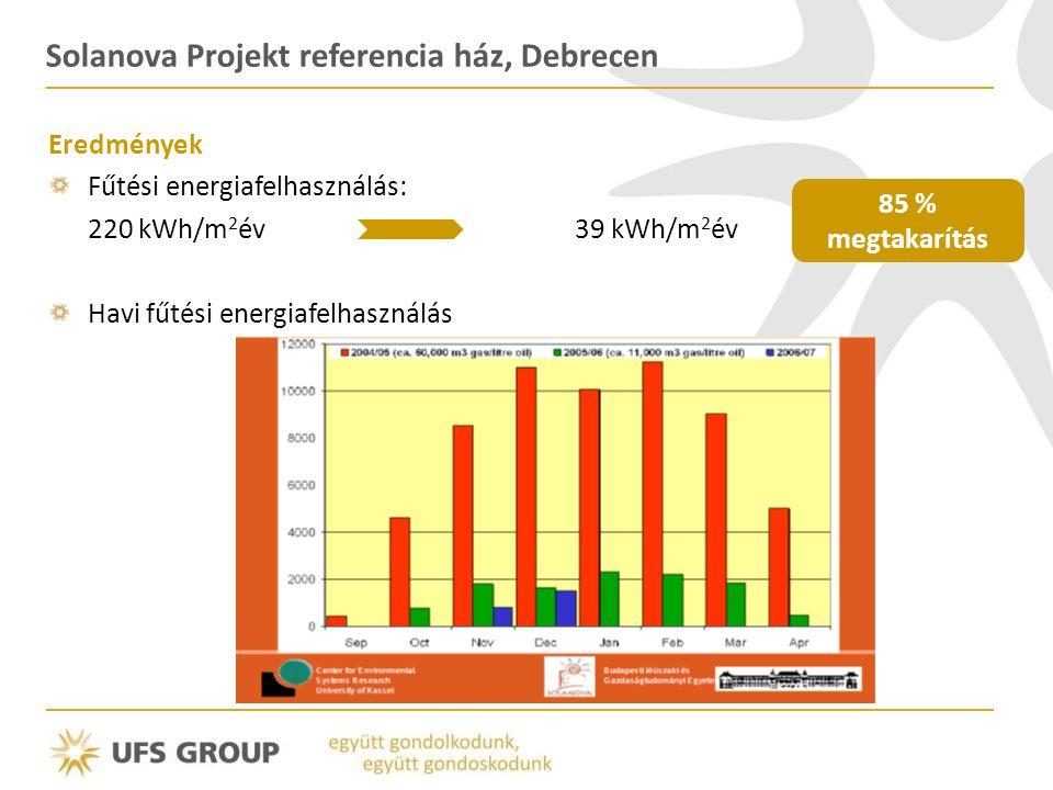 Solanova Projekt referencia ház, Debrecen